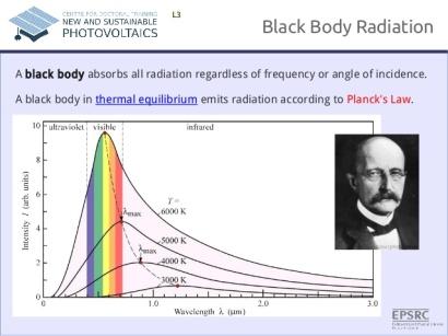 lecture-3-fundamental-limitations-of-solar-cells-4-638